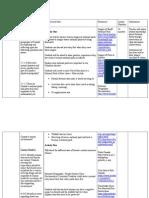 educ 520 draft lesson plan