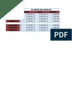 Taller # 12 Insertar Gráficos en Excel. Diego Garro 8-A