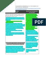 hhs4uiresearchpaper-note-takingandoutline-exemplar