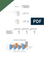 Ecuaciones, Cuadros y Graficos Estadisticos