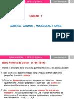 Unidad 1.1.pdf