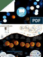 Apresentação 2015 - Open Startups_Parceiros_vD-Capital