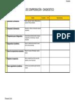 Checklist - Diagnostico