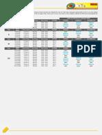 AIits Schedule