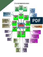 Peta Konsep Hukum Media Massa
