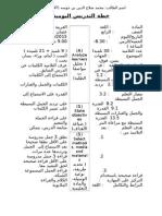خطة التدريس بنماذج (Assure)