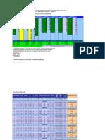 Cálculo Red de Distribución de Agua Potable