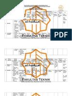 Revisi Draft Rencana Program Kerja Departemen Humas