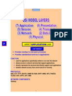 OSI Model Layer1