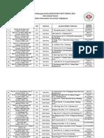 Data Base Alamat Dosen Fakultas Peternakan Universitas Padjadjaran