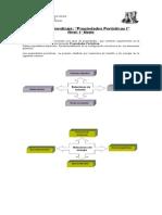 Guía de Propiedades Periódicas 2015