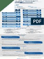 CAPINC 3D Printing Material Guide
