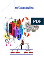1-Introduction to Wireless Communications