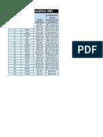 Análisis de Inventarios ABC