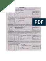 CS-303-Unit-II.pdf
