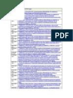Legislatie Utila 2015-2016