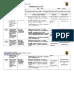 Planificación Diaria Junio, Reforzamiento, Octavo Básico 2014, Paola Armijo