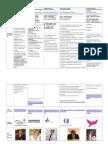 Tabela Comparativa Candidatos Ordem 2.0