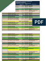 (06.08)Grade_Mestrado_2º_semestre_2015_Alunos_Especiais