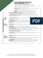 40 Elementos Fundamentales Del Desarrollo 8 a 12 de Edad
