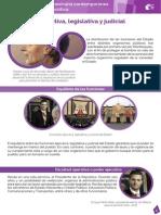 04 Funciones Ejecutiva Legislativa y Judicial