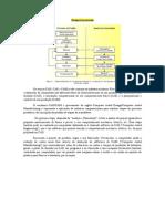Seminário CAD CAM