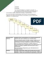 El Modelo Lineal Secuencial