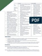 caracteristicas generales de sistemas gestores de bases de datos