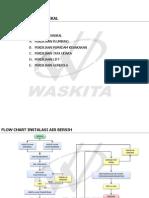 Flowchart Diagram Pemeriksaan Instalasi Bangunan