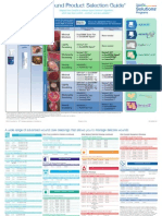 Wound Care Selection Guide (2011)