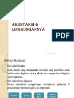 Persamaan Dasar Akuntansi (1)