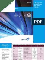 API Engine Oil Classifications 2015