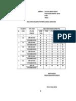 jabatan fungsional bidan (2)