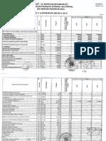 buget de venituri si cheltuieli 2015