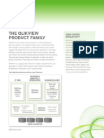 QlikView Product Family