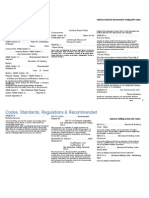 Codes Standards Regulations