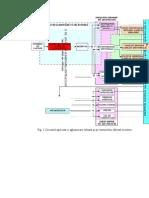 Schema C1-Sisteme de Depoluare in Industria Alimentara
