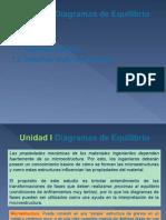 Transiciones de Fases Unidad I Diagramas de Equilibrio