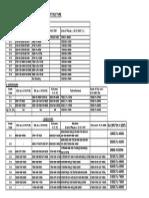 NHDC WAGE STRUCTURE.pdf
