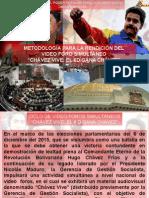 Metodología Formatos Videoforos Simultáneos 6D