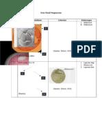 Laporan Sementara Perkembangan Embrio Katak