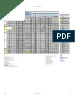 Veritas Infoscale Scl 70 Linux