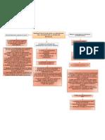 Mapa 4_ Uso de Medicamentos_ Atencion