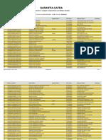 Lista dos Boletos Gerados Garantia Safra 2015/2016 - Montezuma - MG