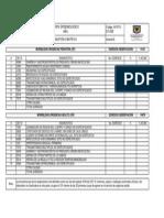 GCF-FO-315-028 Perfil Epidemiologico