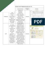 Software Para Implementación de ITIL