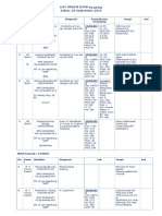 List Pasien Divisi Plastik Sabtu, 26 September 2015