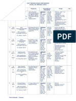 List Pasien Divisi Orthopedi 04 Oktober 2015