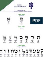 22 Letras Hebreas Correspondencia Astrologica
