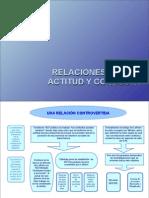 relacinentreactitudyconducta-100808153618-phpapp02.pdf
